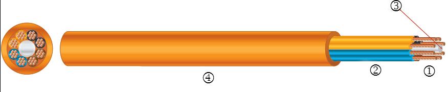 8ledarkabel