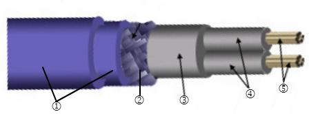 ph750