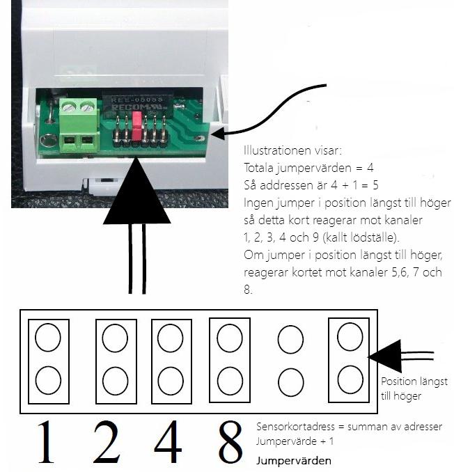 sensorkort-1-se