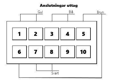 trafobox-plug-sve
